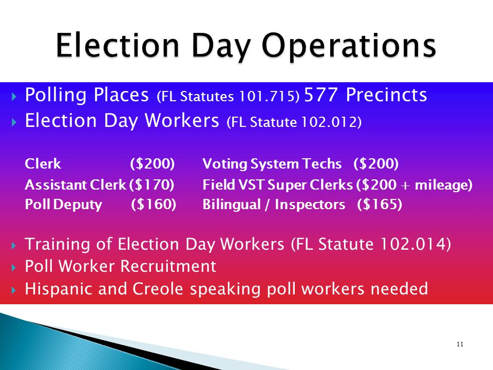 11 Election Day Operations  Polling Places (FL Statutes 101.715) 577 Precincts  Election Day Workers (FL Statute 102.012) Clerk ($200) Voting System Techs ($200) Assistant Clerk ($170)Field VST Super Clerks ($200 + mileage) Poll Deputy ($160)Bilingual / Inspectors ($165)  Training of Election Day Workers (FL Statute 102.014)  Poll Worker Recruitment  Hispanic and Creole speaking poll workers needed