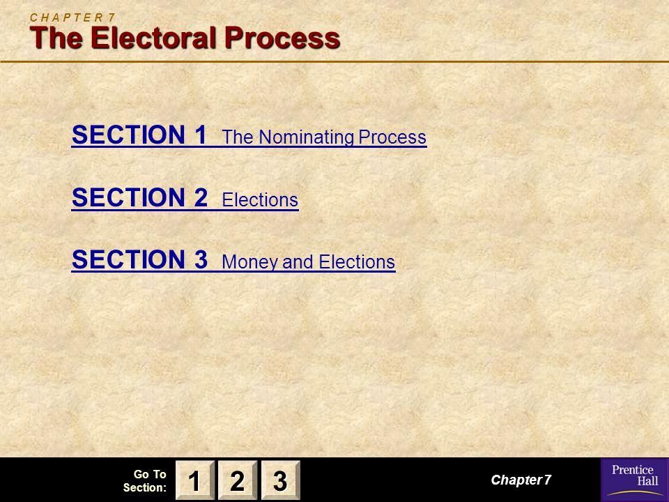 123 Go To Section: Chapter 7, Section 1 The Nominating Process S E C T I O N 1 The Nominating Process Why is the nominating process a critical first step in the election process.