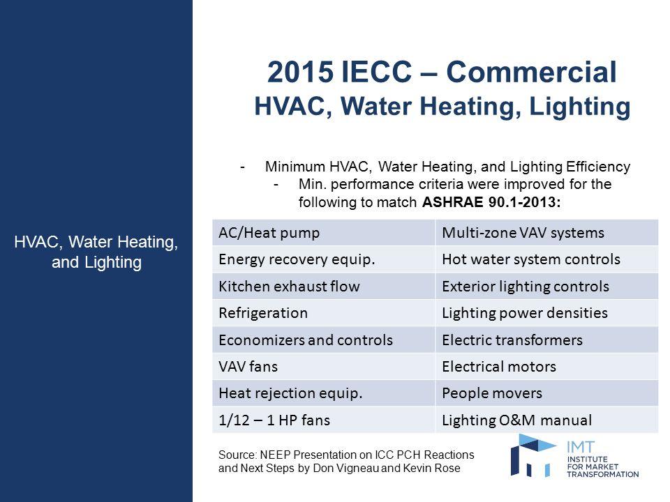 HVAC, Water Heating, and Lighting 2015 IECC – Commercial HVAC, Water Heating, Lighting -Minimum HVAC, Water Heating, and Lighting Efficiency -Min.