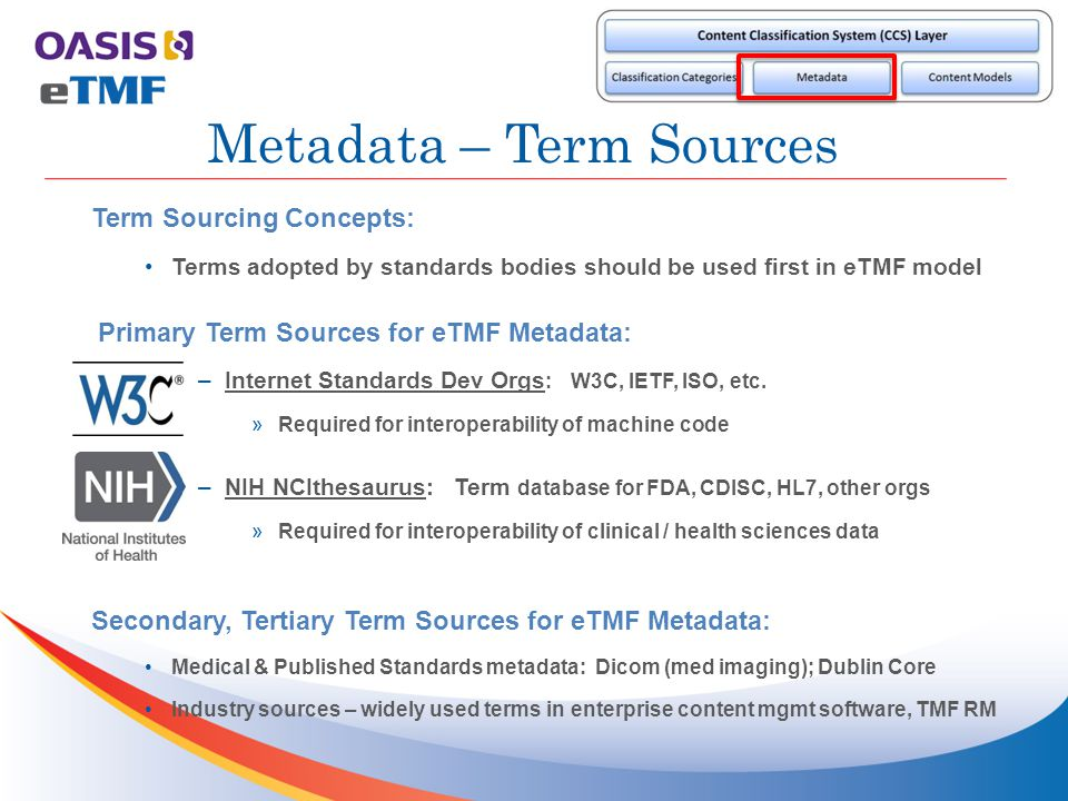 Term Sourcing Concepts: Terms adopted by standards bodies should be used first in eTMF model Primary Term Sources for eTMF Metadata: –Internet Standar