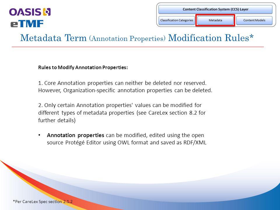 Metadata Term (Annotation Properties) Modification Rules* Rules to Modify Annotation Properties: 1. Core Annotation properties can neither be deleted