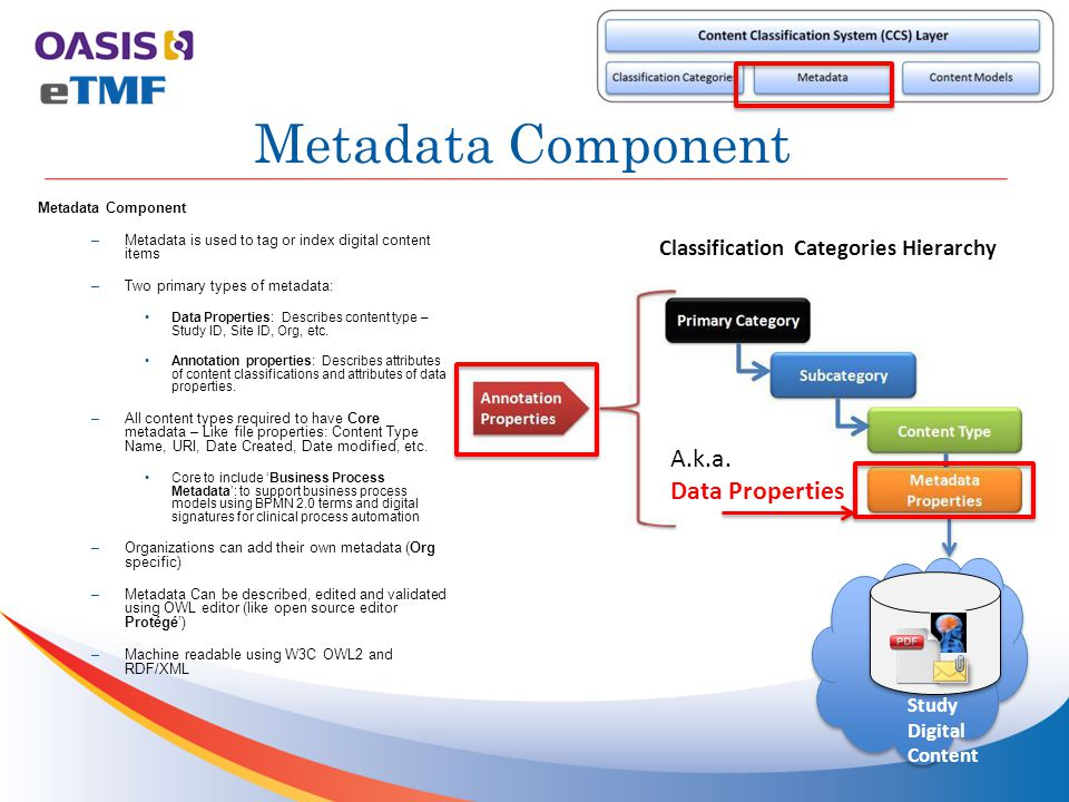 –Metadata is used to tag or index digital content items –Two primary types of metadata: Data Properties: Describes content type – Study ID, Site ID, Org, etc.