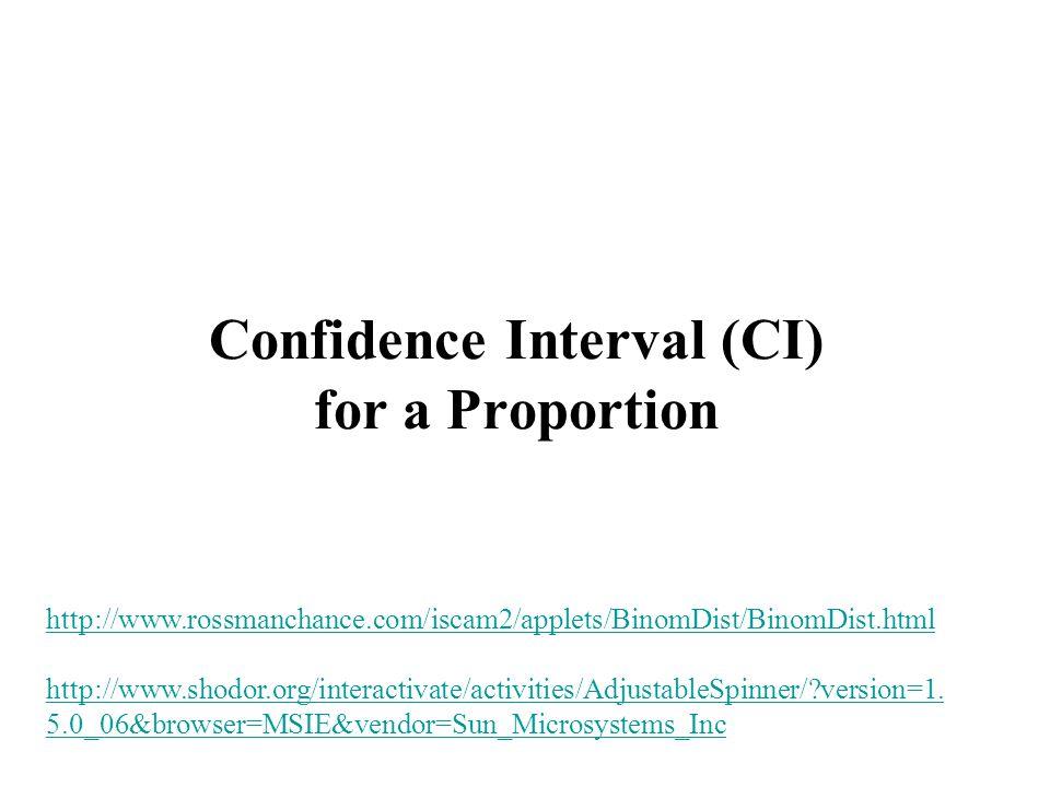 Confidence Interval (CI) for a Proportion http://www.rossmanchance.com/iscam2/applets/BinomDist/BinomDist.html http://www.shodor.org/interactivate/act