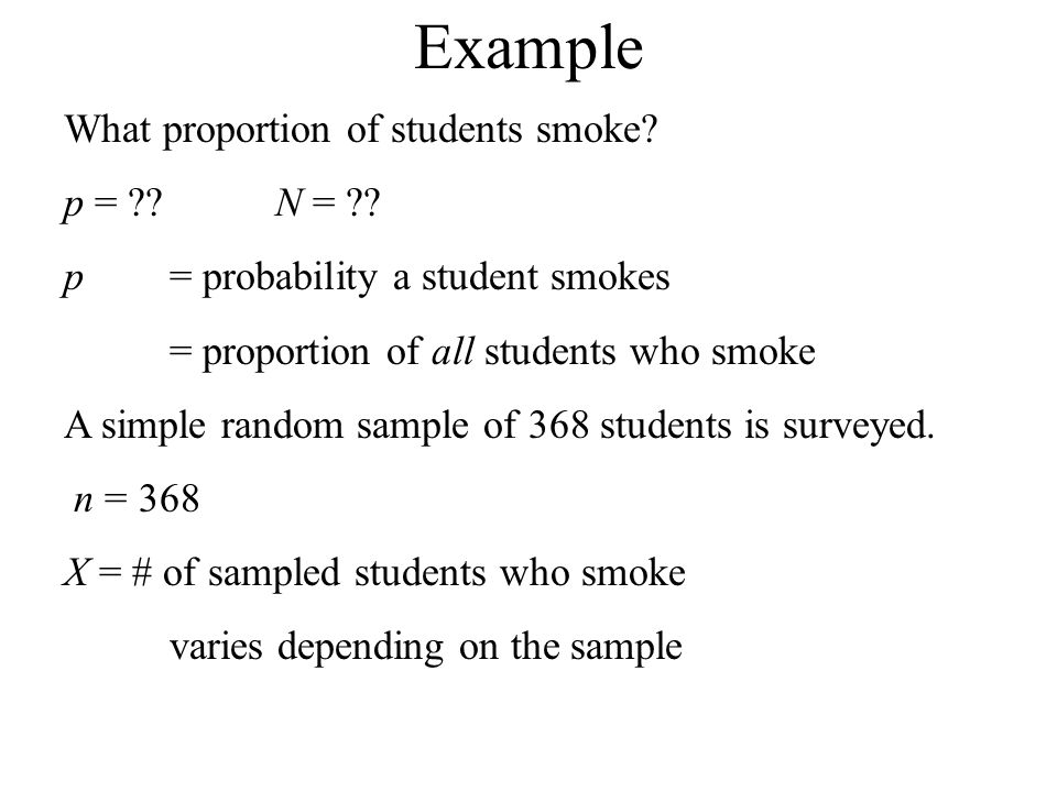 Example What proportion of students smoke? p = ??N = ?? p = probability a student smokes = proportion of all students who smoke A simple random sample