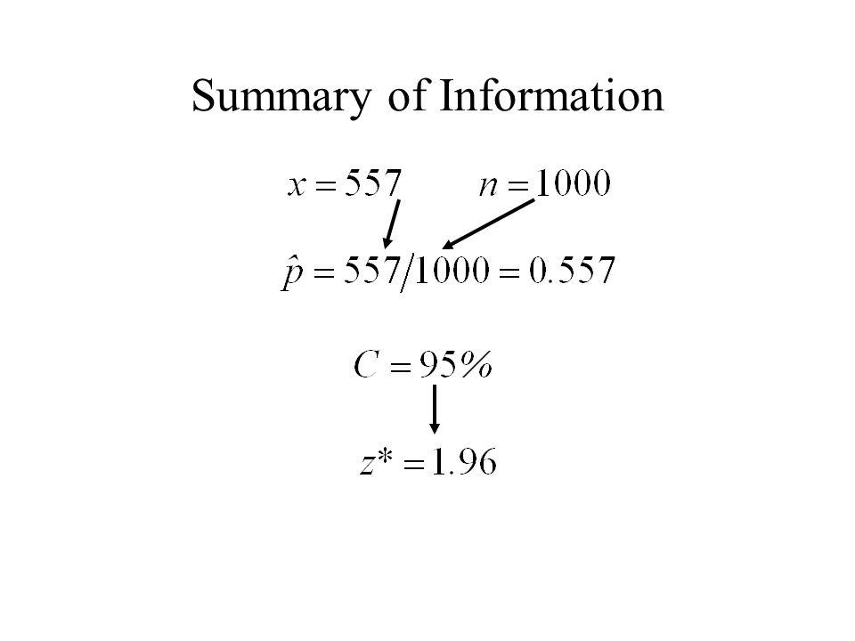 Summary of Information