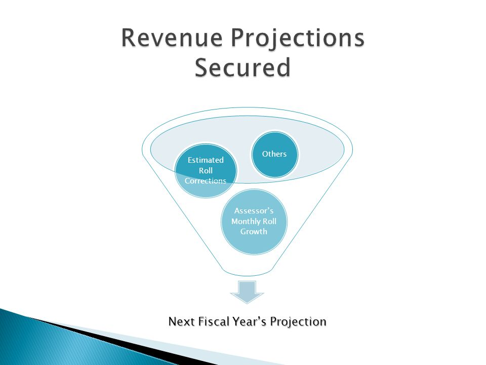 Next Fiscal Year's Projection Assessor's Monthly Roll Growth Estimated Roll Corrections Others