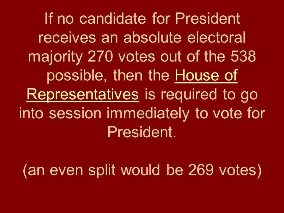 ELECTORAL VOTES 435 U.S. Representatives + 100 U.S. Senators = 535 electoral votes + 3 electoral votes (Washington D.C.) -----------------------------