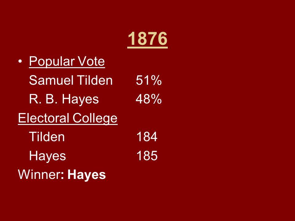 1824 Popular Vote Andrew Jackson 43% John Q. Adams 30.5% Electoral Vote Jackson99 votes Adams 84 * Adams elected by House of Representatives when Jack