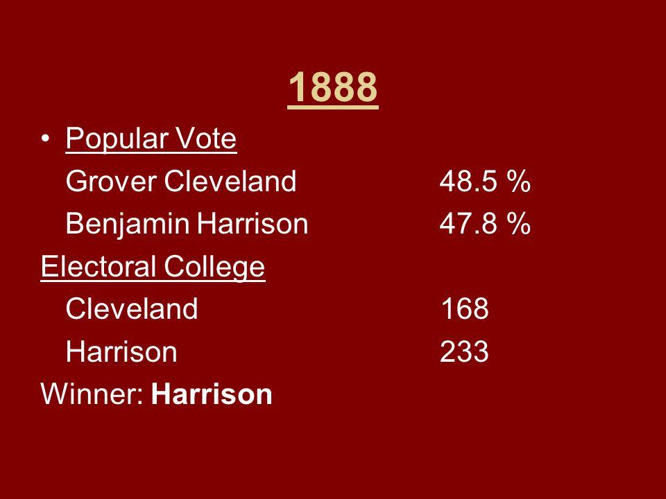 1876 Popular Vote Samuel Tilden51% R. B. Hayes48% Electoral College Tilden 184 Hayes185 Winner: Hayes