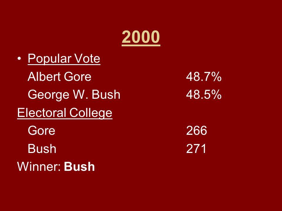 1888 Popular Vote Grover Cleveland48.5 % Benjamin Harrison47.8 % Electoral College Cleveland168 Harrison233 Winner: Harrison