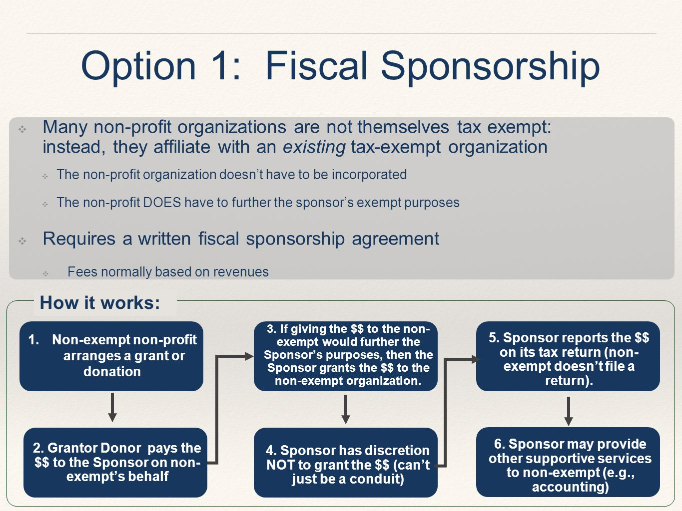 Option 1: Fiscal Sponsorship ❖ Many non-profit organizations are not themselves tax exempt: instead, they affiliate with an existing tax-exempt organization ❖ The non-profit organization doesn't have to be incorporated ❖ The non-profit DOES have to further the sponsor's exempt purposes ❖ Requires a written fiscal sponsorship agreement ❖ Fees normally based on revenues How it works: 1.Non-exempt non-profit arranges a grant or donation 2.