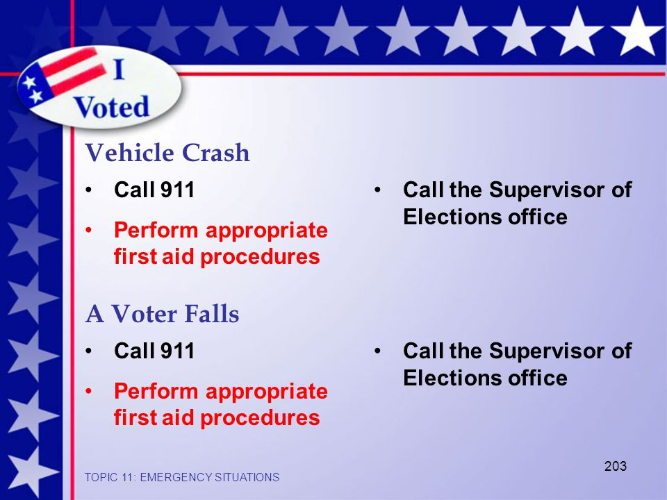 203 Vehicle Crash TOPIC 11: EMERGENCY SITUATIONS Call 911 Perform appropriate first aid procedures Call the Supervisor of Elections office A Voter Falls Call 911 Perform appropriate first aid procedures Call the Supervisor of Elections office