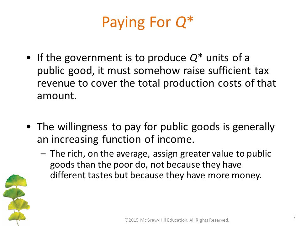 Paying For Q* ©2015 McGraw-Hill Education. All Rights Reserved.