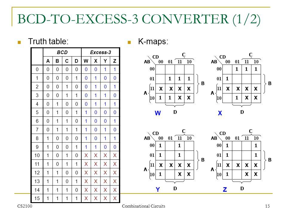 CS2100 Combinational Circuits 15 BCD-TO-EXCESS-3 CONVERTER (1/2) Truth table: BCDExcess-3 ABCDWXYZ 000000011 100010100 200100101 300110110 401000111 501011000 601101001 701111010 810001011 910011100 101010XXXX 111011XXXX 121100XXXX 131101XXXX 141110XXXX 151111XXXX K-maps: 1 A C 00 01 11 10 00 01 11 10 D AB CD B XXXX XX A C 00 01 11 10 00 01 11 10 D AB CD B XXXX XX A C 00 01 11 10 00 01 11 10 D AB CD B XXXX XX A C 00 01 11 10 00 01 11 10 D AB CD B XXXX XX 1 111 1 W 1 111 1 1 11 11 11 11 X YZ