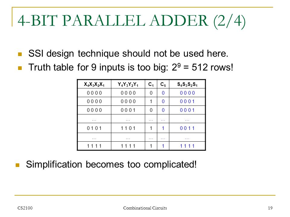 CS2100 Combinational Circuits 19 4-BIT PARALLEL ADDER (2/4) SSI design technique should not be used here.
