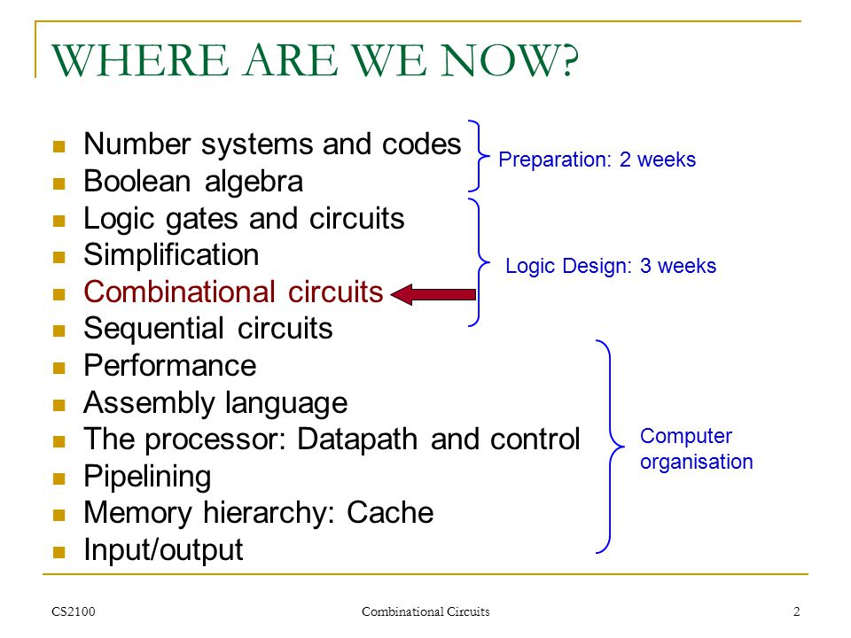 CS2100 Combinational Circuits 2 WHERE ARE WE NOW.