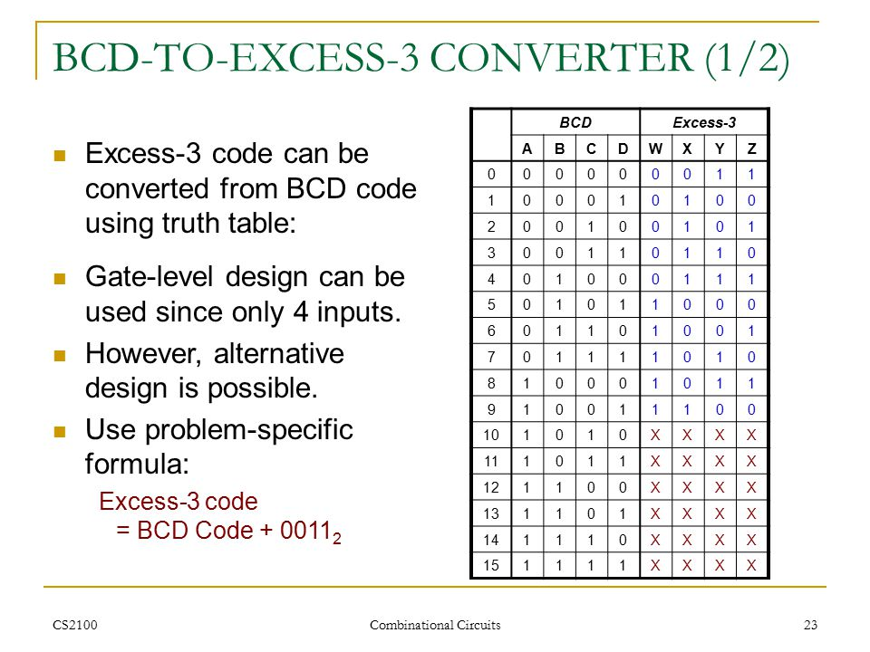CS2100 Combinational Circuits 23 BCD-TO-EXCESS-3 CONVERTER (1/2) Excess-3 code can be converted from BCD code using truth table: BCDExcess-3 ABCDWXYZ 000000011 100010100 200100101 300110110 401000111 501011000 601101001 701111010 810001011 910011100 101010XXXX 111011XXXX 121100XXXX 131101XXXX 141110XXXX 151111XXXX Gate-level design can be used since only 4 inputs.