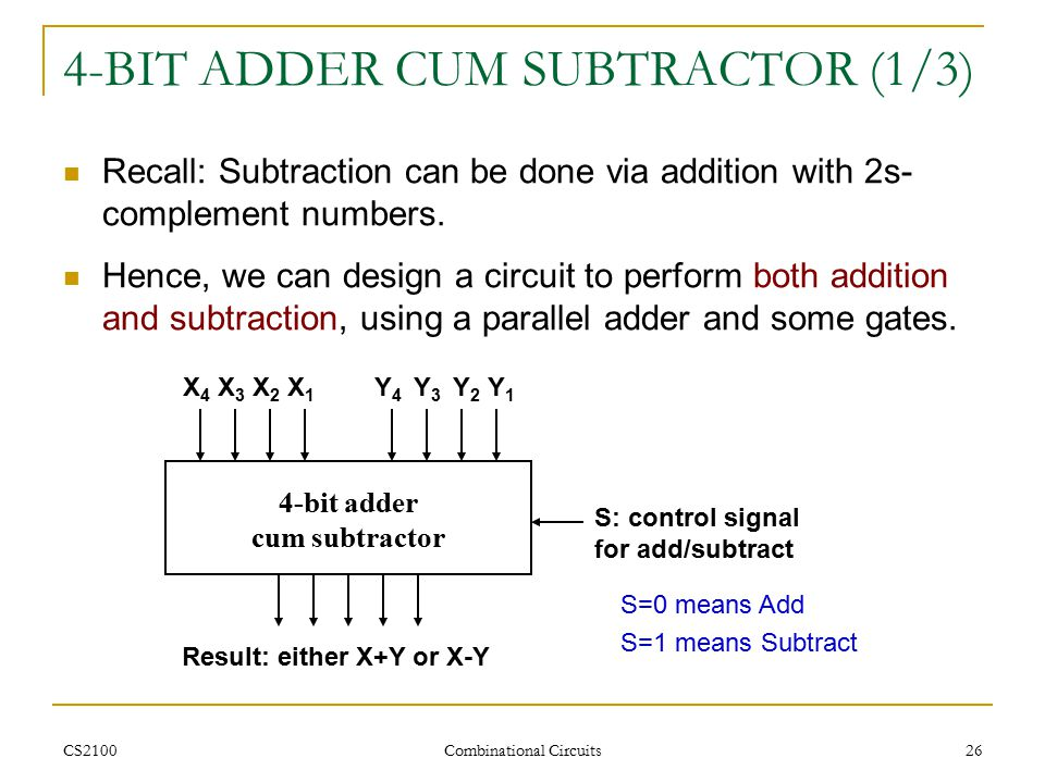 CS2100 Combinational Circuits 26 4-BIT ADDER CUM SUBTRACTOR (1/3) Recall: Subtraction can be done via addition with 2s- complement numbers.