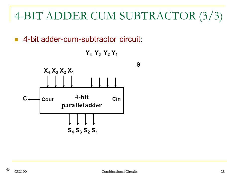 CS2100 Combinational Circuits 28 4-BIT ADDER CUM SUBTRACTOR (3/3) 4-bit adder-cum-subtractor circuit: 4-bit parallel adder X2X2 X1X1 Y4Y4 Y3Y3 Y2Y2 Y1Y1 X4X4 X3X3 S2S2 S1S1 S4S4 S3S3 C S Cin Cout 