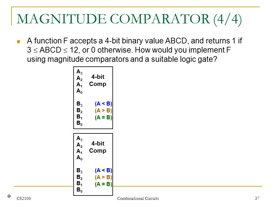CS2100 Combinational Circuits 37 MAGNITUDE COMPARATOR (4/4) A function F accepts a 4-bit binary value ABCD, and returns 1 if 3  ABCD  12, or 0 otherwise.