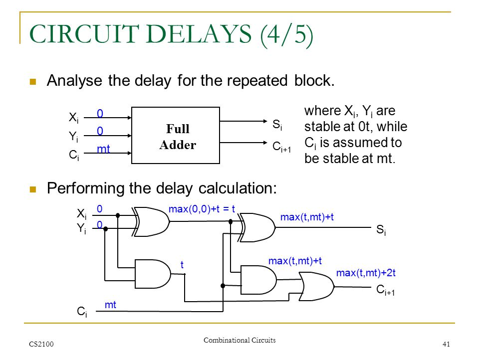 CS2100 Combinational Circuits 41 CIRCUIT DELAYS (4/5) Analyse the delay for the repeated block.