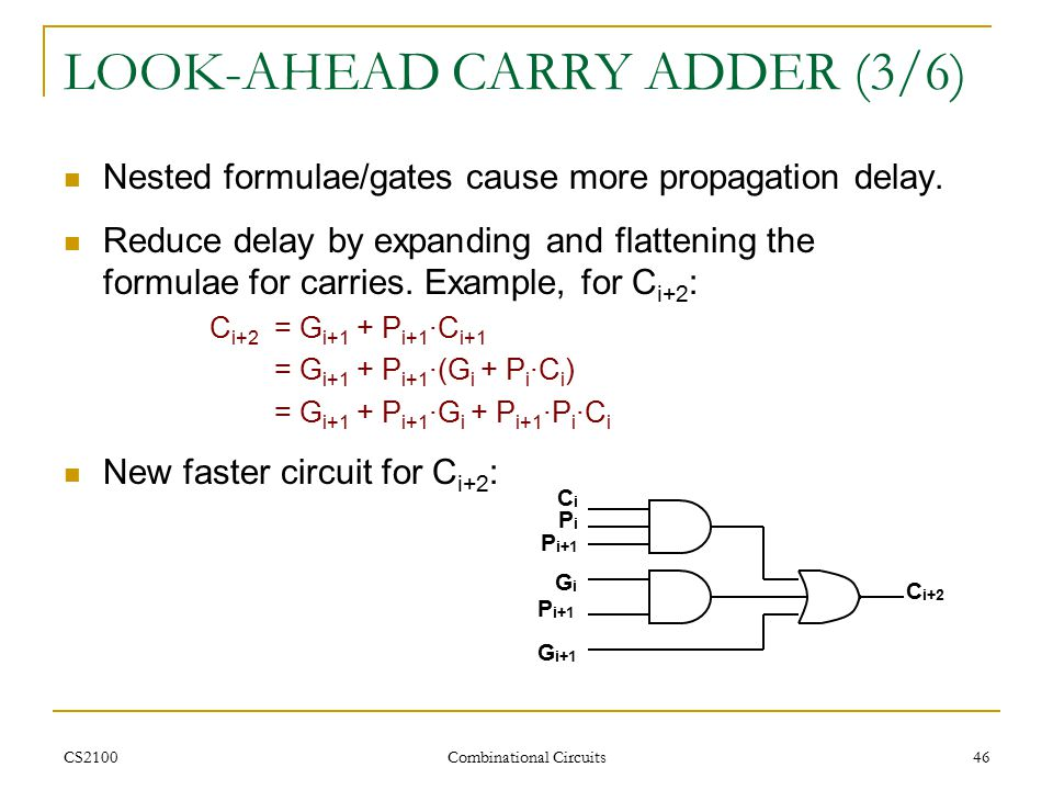 CS2100 Combinational Circuits 46 LOOK-AHEAD CARRY ADDER (3/6) Nested formulae/gates cause more propagation delay.