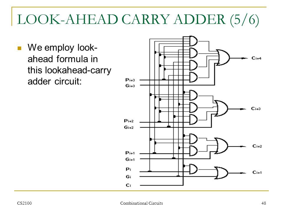 CS2100 Combinational Circuits 48 LOOK-AHEAD CARRY ADDER (5/6) We employ look- ahead formula in this lookahead-carry adder circuit: