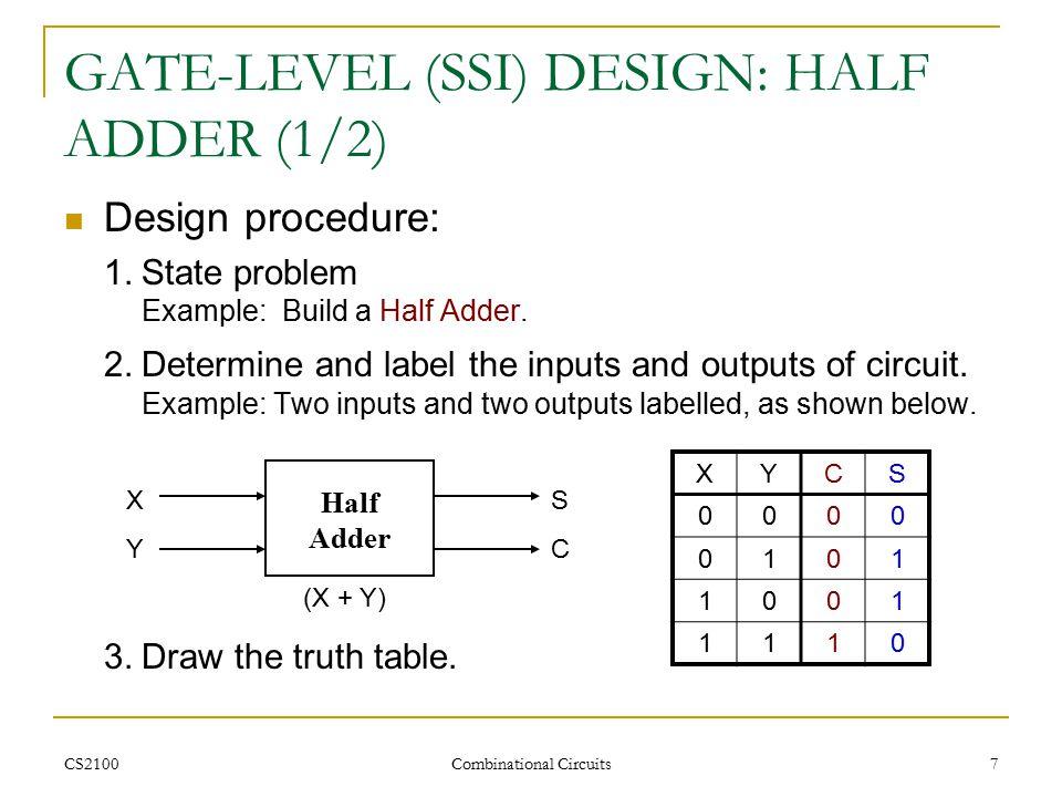 CS2100 Combinational Circuits 7 GATE-LEVEL (SSI) DESIGN: HALF ADDER (1/2) Design procedure: 1.State problem Example: Build a Half Adder.