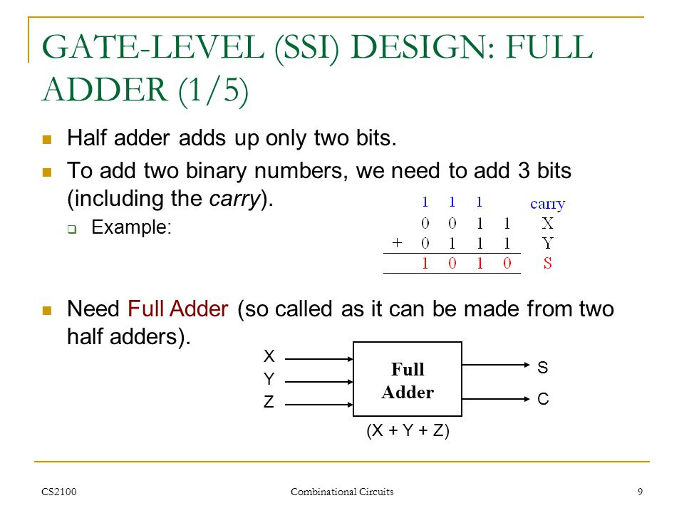 CS2100 Combinational Circuits 9 GATE-LEVEL (SSI) DESIGN: FULL ADDER (1/5) Half adder adds up only two bits.