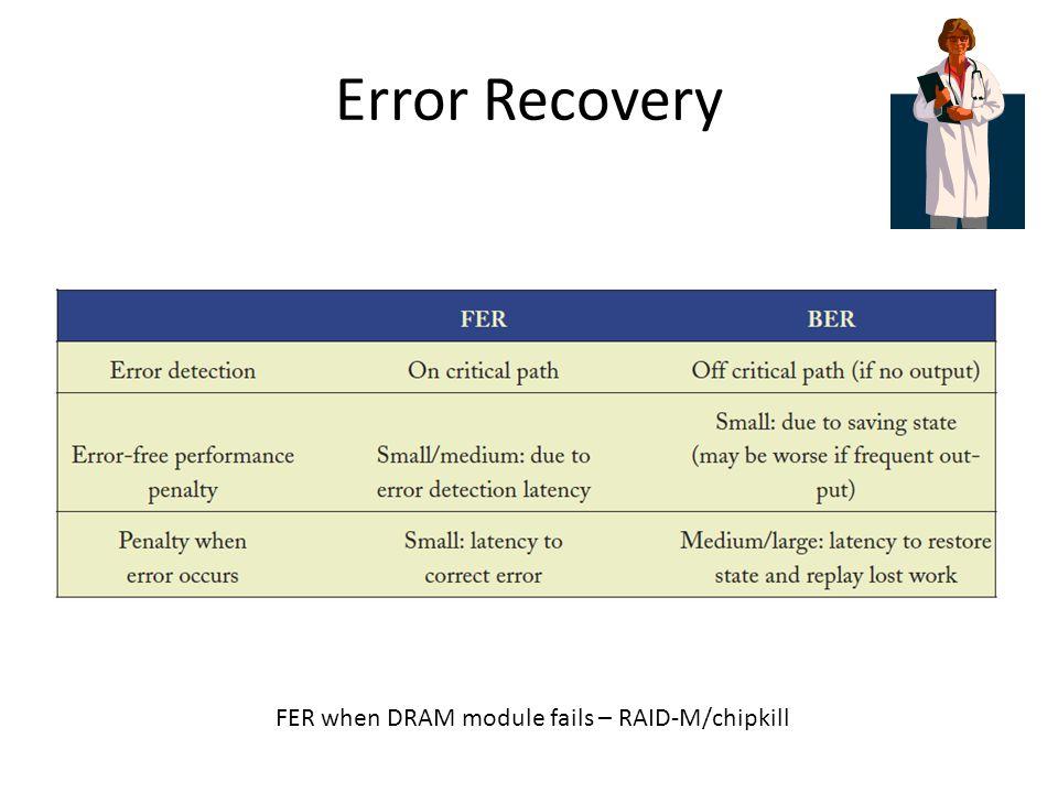 Error Recovery FER when DRAM module fails – RAID-M/chipkill