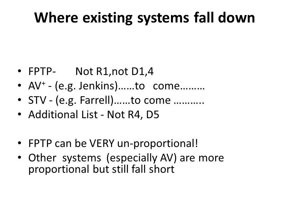 Where existing systems fall down FPTP-Not R1,not D1,4 AV + - (e.g.