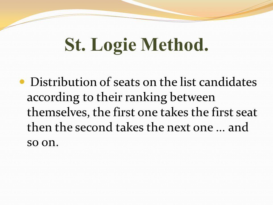 St. Logie Method.