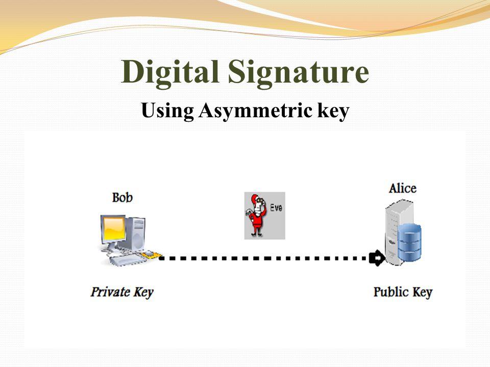 Digital Signature Using Asymmetric key