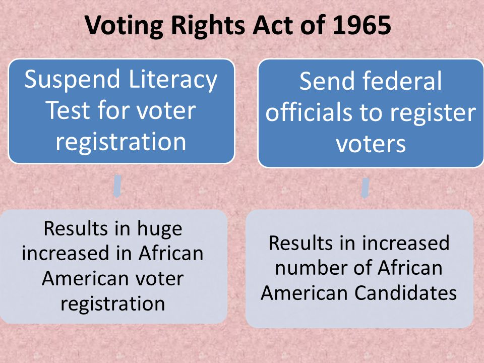 Voting Rights Act of 1965 Suspend Literacy Test for voter registration Results in huge increased in African American voter registration Send federal o