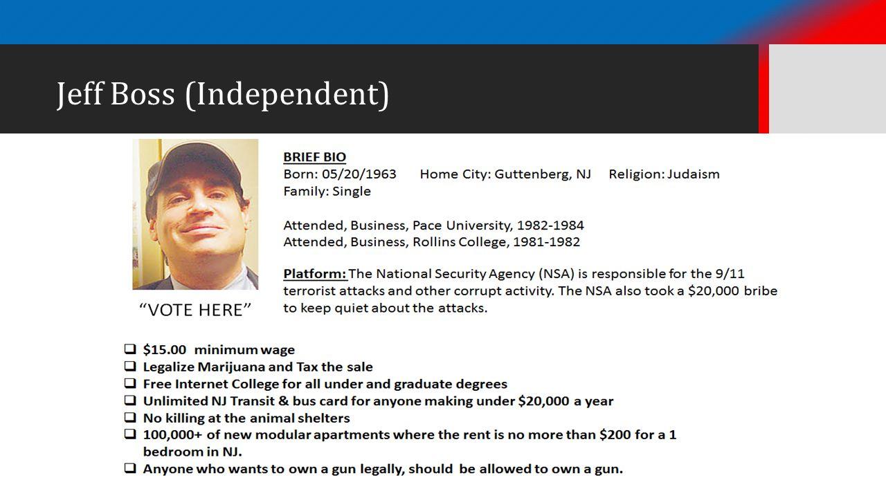 Jeff Boss (Independent)