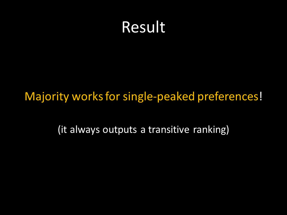 Result Majority works for single-peaked preferences! (it always outputs a transitive ranking)