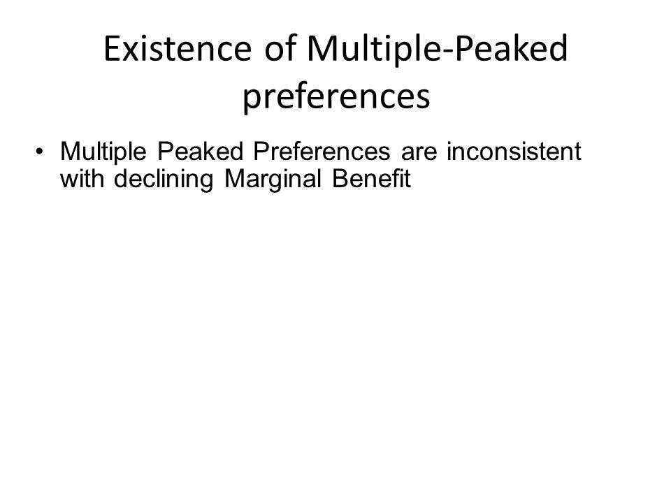 Existence of Multiple-Peaked preferences Multiple Peaked Preferences are inconsistent with declining Marginal Benefit