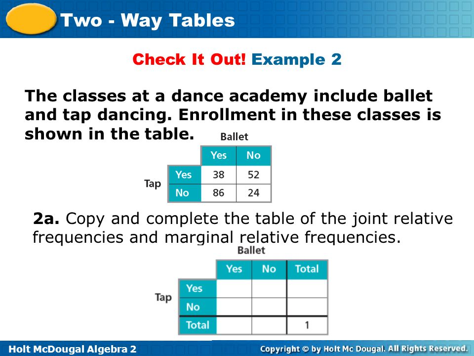 Holt McDougal Algebra 2 Two - Way Tables The classes at a dance academy include ballet and tap dancing. Enrollment in these classes is shown in the ta