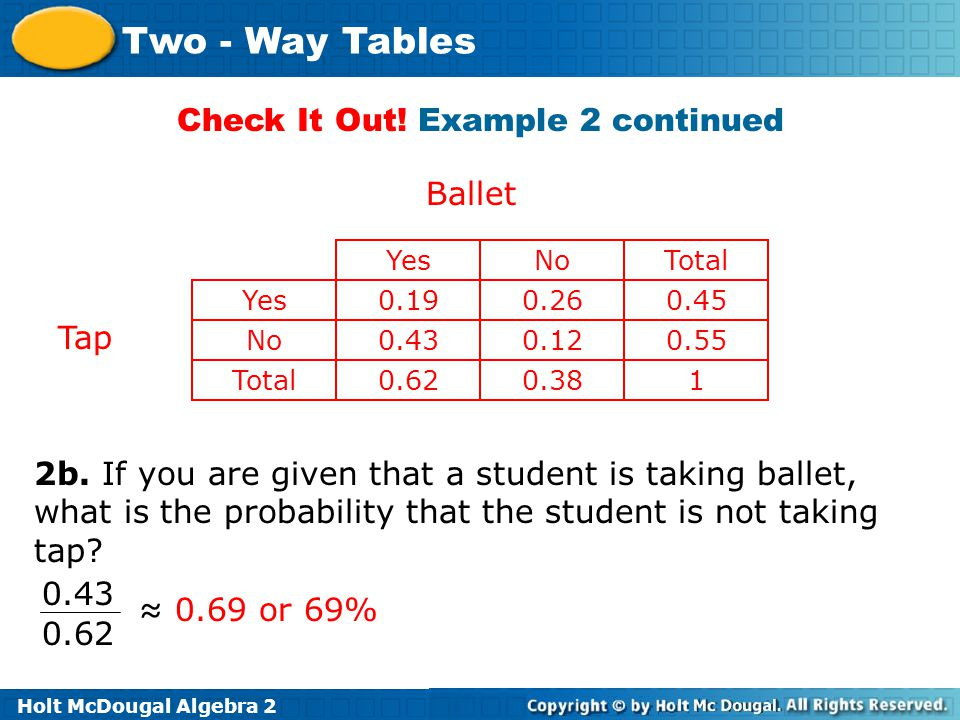 Holt McDougal Algebra 2 Two - Way Tables 2b. If you are given that a student is taking ballet, what is the probability that the student is not taking
