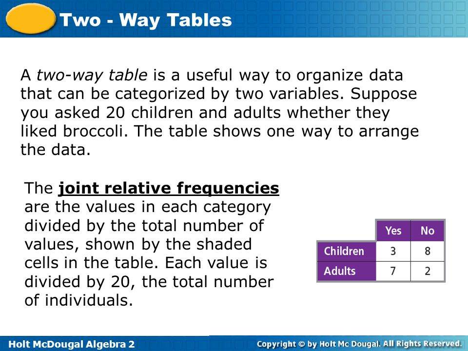 Holt McDougal Algebra 2 Two - Way Tables 2b.