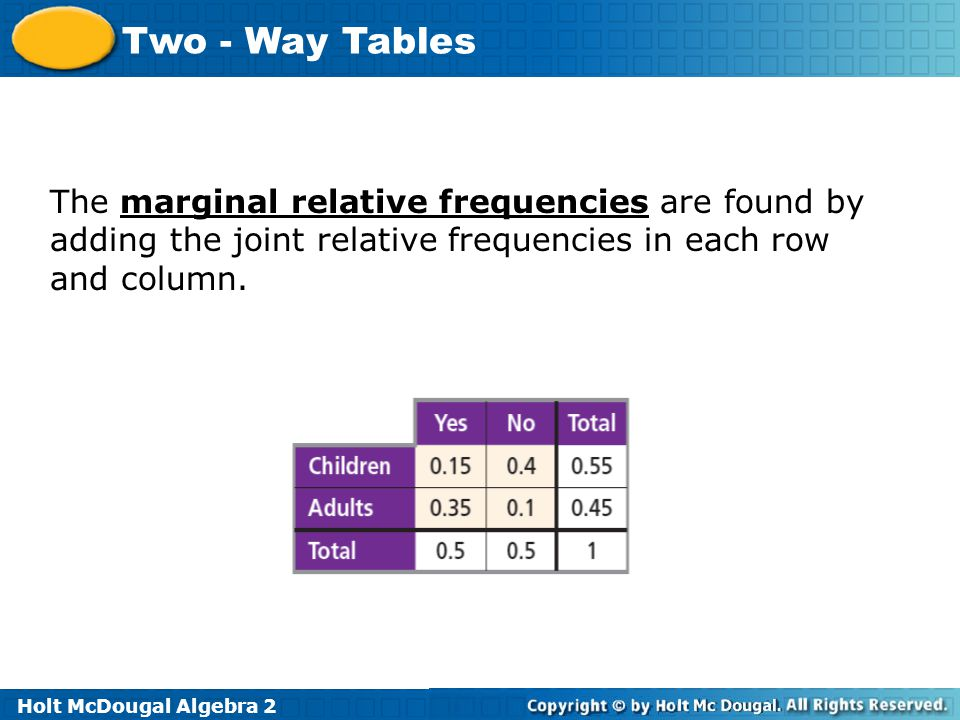 Holt McDougal Algebra 2 Two - Way Tables To find a conditional relative frequency, divide the joint relative frequency by the marginal relative frequency.