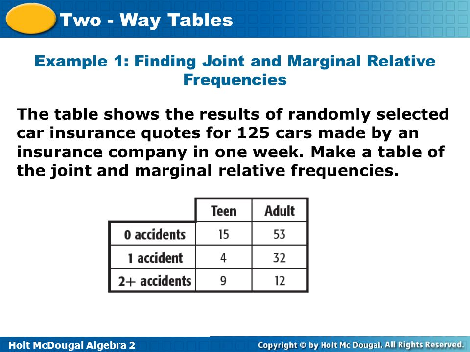Holt McDougal Algebra 2 Two - Way Tables Check It Out.