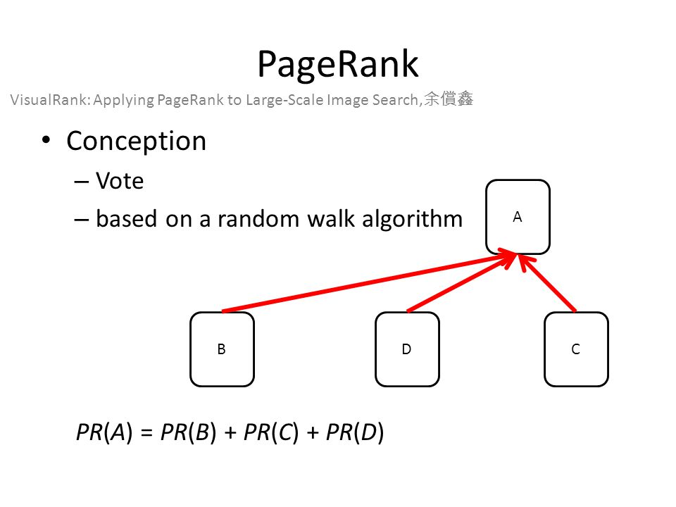 PageRank Conception – Vote – based on a random walk algorithm A BDC PR(A) = PR(B) + PR(C) + PR(D) VisualRank: Applying PageRank to Large-Scale Image Search, 余償鑫