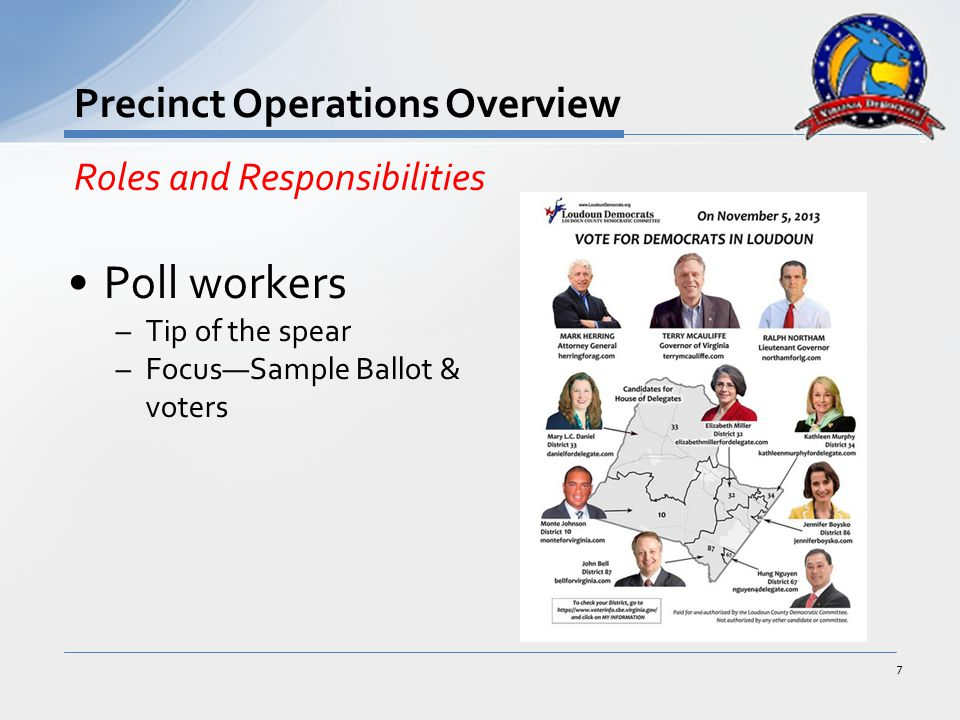 Poll workers –Tip of the spear –Focus—Sample Ballot & voters 7 Precinct Operations Overview Roles and Responsibilities