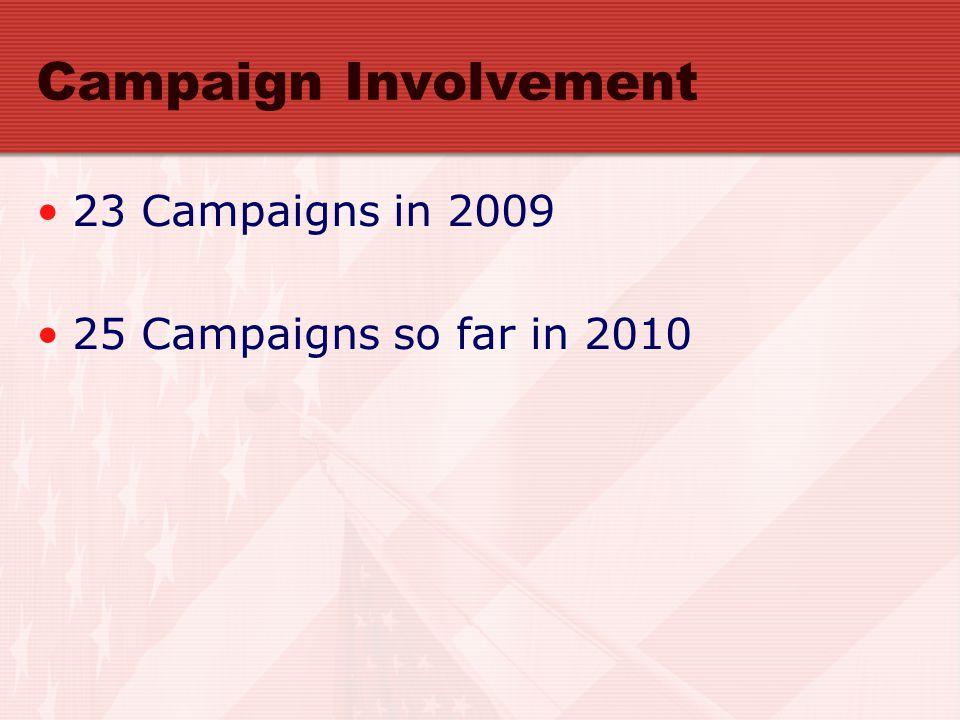 Campaign Involvement 23 Campaigns in 2009 25 Campaigns so far in 2010