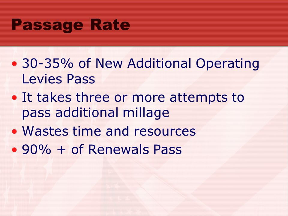 Passage Rate 30-35% of New Additional Operating Levies Pass It takes three or more attempts to pass additional millage Wastes time and resources 90% + of Renewals Pass