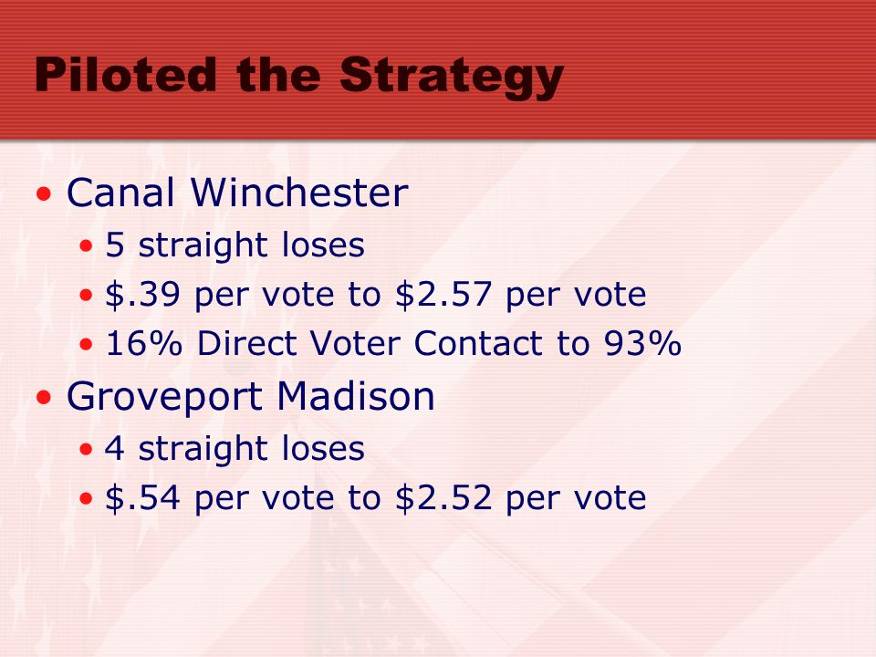 Both Won in May 2009 Canal Winchester Passed 14.82 additional mills 52.4% to 47.6% Groveport Madison Passed renewal and additional mills 52.8% to 47.2%