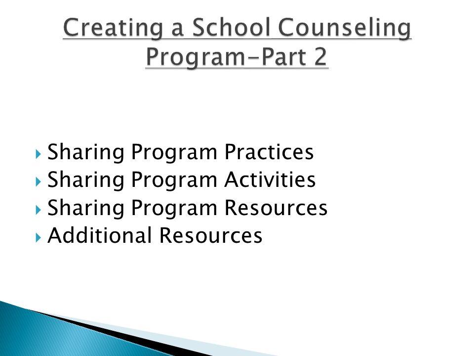  Sharing Program Practices  Sharing Program Activities  Sharing Program Resources  Additional Resources