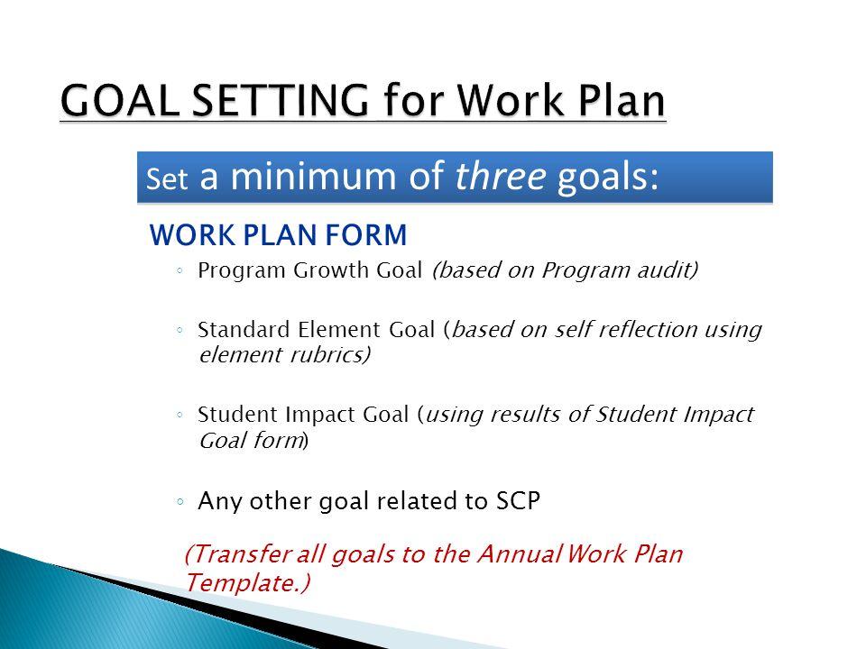 WORK PLAN FORM ◦ Program Growth Goal (based on Program audit) ◦ Standard Element Goal (based on self reflection using element rubrics) ◦ Student Impac