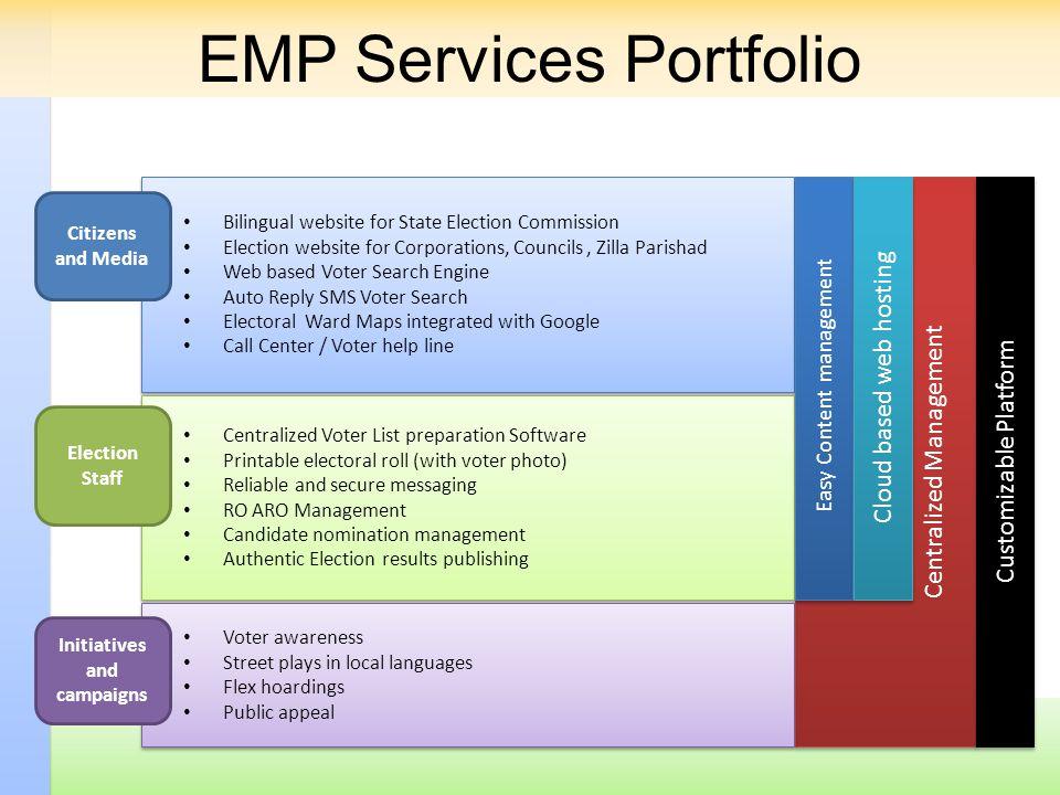 EMP Services Portfolio Centralized Management Bilingual website for State Election Commission Election website for Corporations, Councils, Zilla Paris